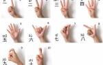 Китайские числительные от 1 до 10: произношение с переводом на русский