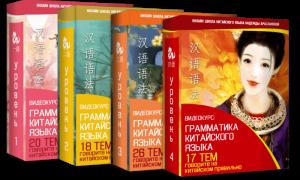 Грамматика китайского языка: в чем особенность и схемы
