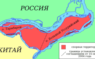Какие острова Россия отдала Китаю
