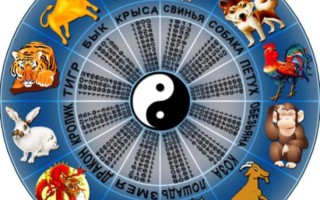 Китайский календарь по годам животных
