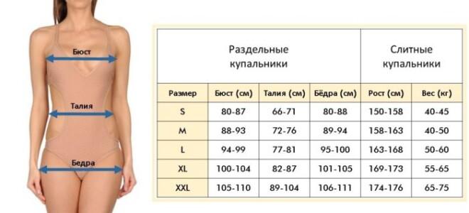 Таблица размеров китайской одежды и расшифровка иероглифов