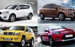 Лучшие китайские автомобили по цене и качеству