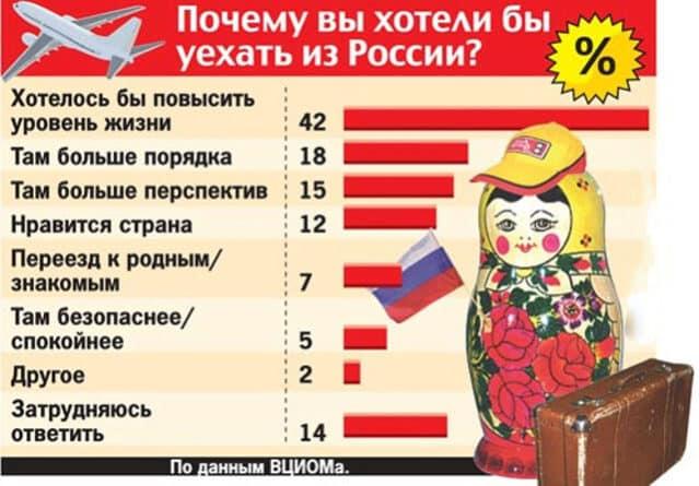 Как переехать из России на ПМЖ в Китай