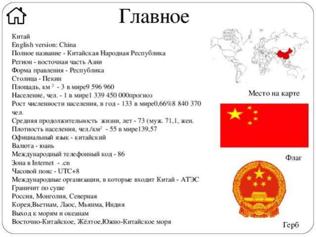 Код Китая по классификатору стран мира