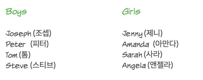 Китайские женские и мужские имена и фамилии