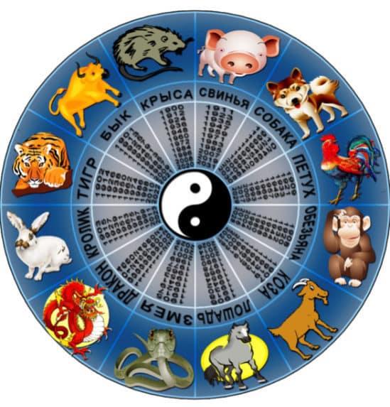 Китайский календарь по годам животных3