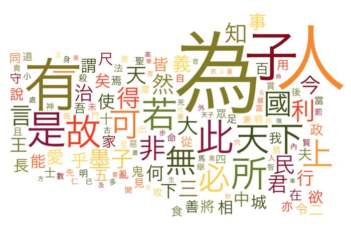 язык китайский