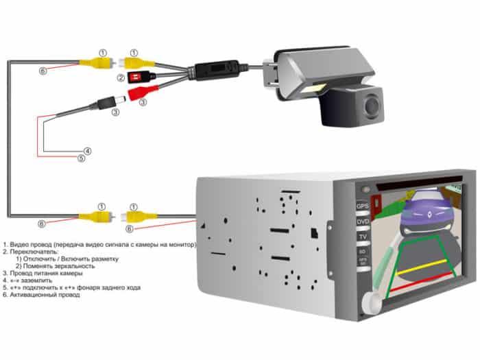 Подключение камеры заднего вида к китайской магнитоле