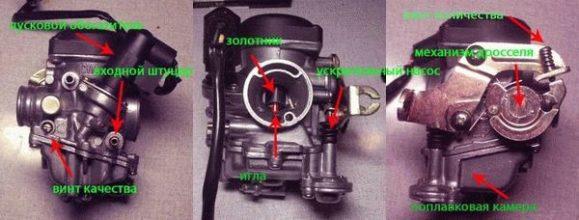 Регулировка китайского карбюратора на скутер 50 кубов 4т