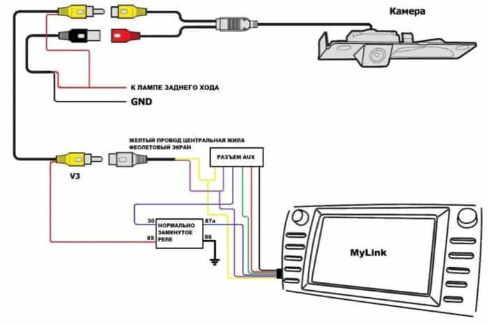 Способы подключить к магнитоле две китайские камеры