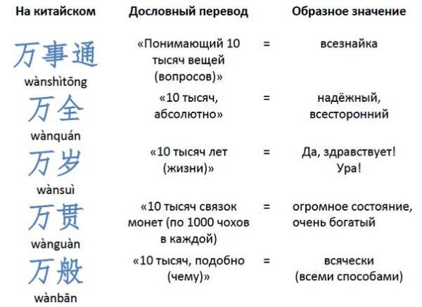 Грамматика китайского языка