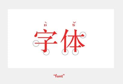 Китайский шрифт сонти